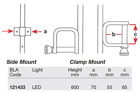 BLA clamp on riding light mount