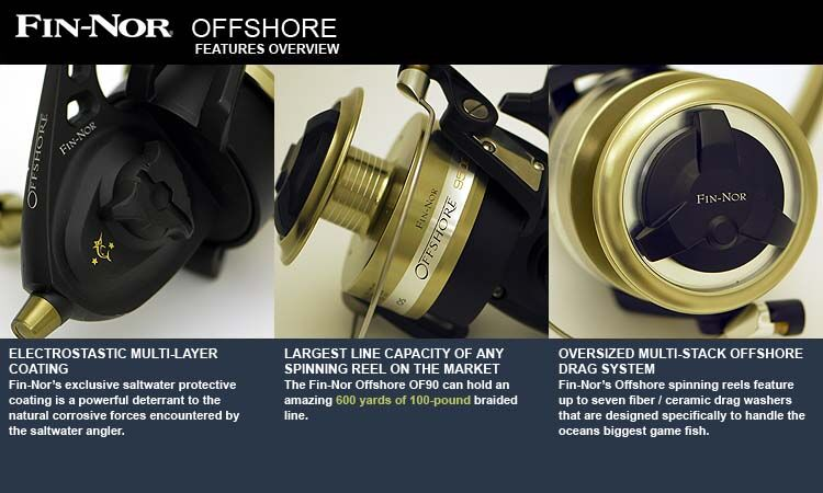 FIN-NOR OFFSHORE SPIN REEL FEATURES OVERVIEW